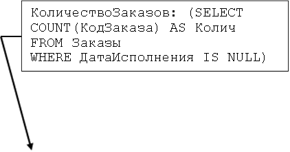 количествозаказов: (select count(кодзаказа) as колич from заказы where датаисполнения is null)
